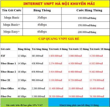 Hình ảnh củaLắp Đặt Mạng Internet VNPT Giá Rẻ Huyện Gia Lâm