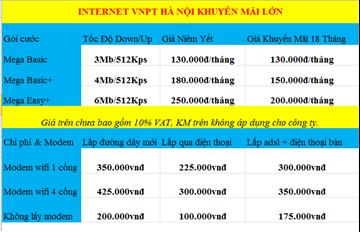 Hình ảnh củaĐăng Ký ADSL VNPT Quận Thanh Xuân Chỉ 130.000đ/Tháng